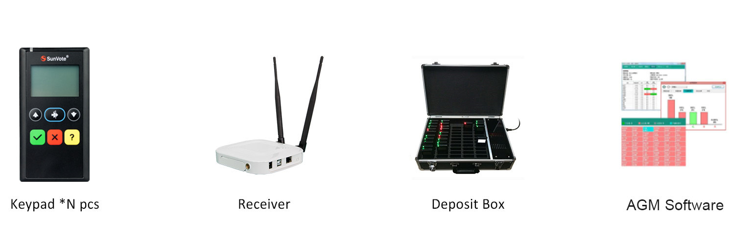 wireless audience polling system