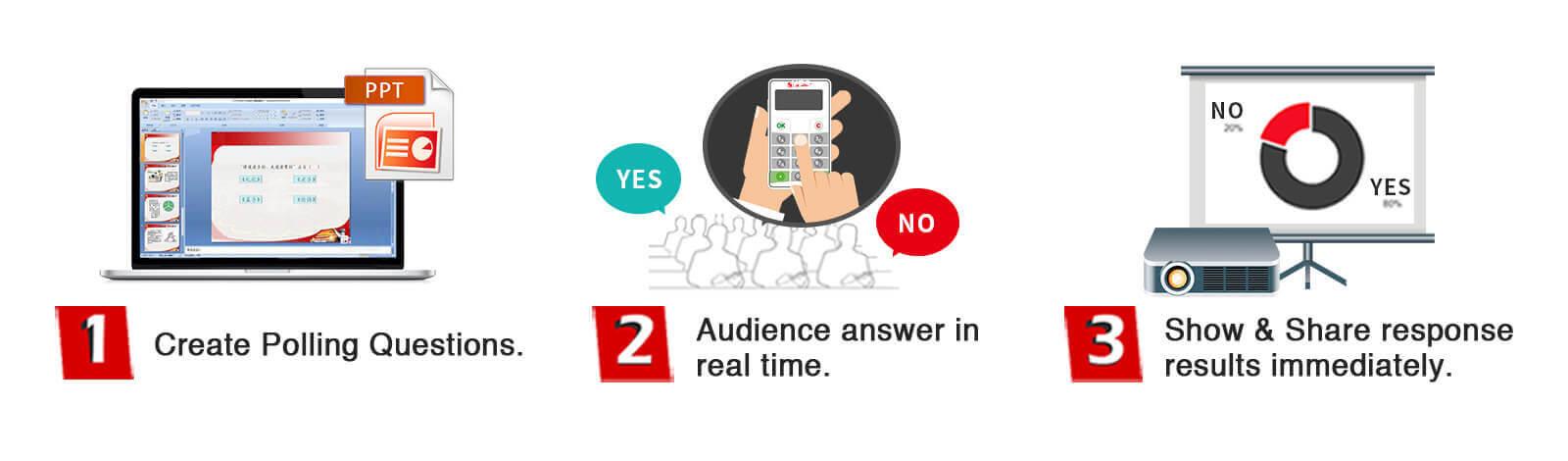 audience response system mac